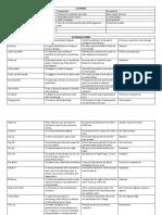 CPE study.docx