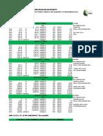 2018 Tax Tables(1)