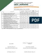 Indikator SKP 2019.docx