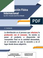 distribución física internacional