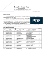 BJP candidate list for Lok Sabha Elections 2019