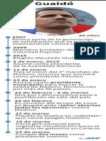 Ficha de Juan Guaidó