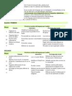 PRÁCTICAS SOCIALES DEL LENGUAJE EN PRIMARIA.docx