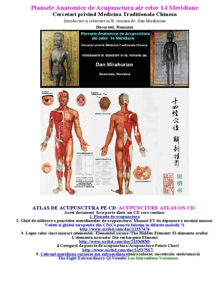 Puncte de acupunctură utilizate pentru a viza slăbirea - Sănătate eternă; Bunastare