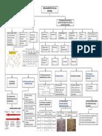 Endulzamiento del gas natural mapa.pdf