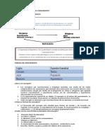 ESTRUCTURA Y FORMAS DEL PENSAMIENTO parcial 2 lógica jurídica.docx
