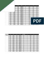 Tabla J según f'c Método de diseño ASD
