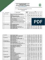 1.3.2. Ep 1 a Evaluasi Kinerja Tengah Tahun