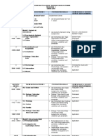 RPT  Form 1 Bahasa Jerman 2019
