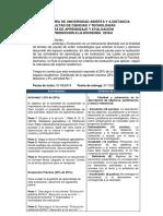 01 Ruta de Aprendizaje y Evaluación Practica INTRODUCCION ALA ZOOTECNIA