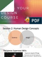 Amman_Jordan_LYD Session_Human Design