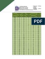 Tugas Besar (Rekayasa Pondasi I) Kedalaman 1,4 FIX (2)