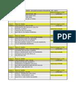 Trabalho 1 GRUPO - Relés Inteligentes 9EC-2018-1