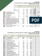 Manual Infobras