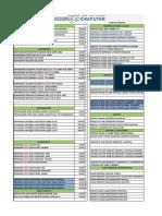 Lista de Precios Digital Computer