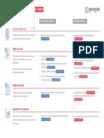 Infografía instructivo presidencial