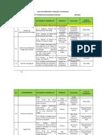 Plan Anticorrupción 2016-2 (2)