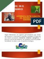 LA CURACIÓN  EN EL PLANO DINÁMICO (3).pptx