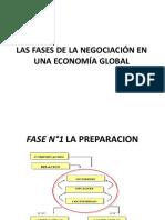 LAS FASES DE LA NEGOCIACIÓN EN UNA ECONOMÍA.pptx