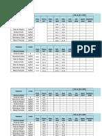 Analisis de Resultados Emisiones_IAA 2014