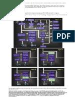 Electronica y Computacion - Un Pic Por Dentro - Diagrama en Bloques Del 15f84