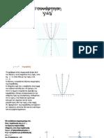 S4MA6_H συνάρτηση y ax2.pptx
