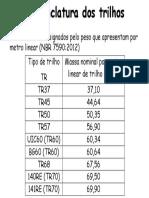 Nomenclatura_trilhos.pdf