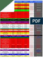 tabel-ctv.pdf