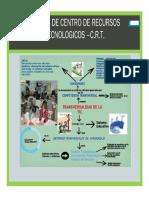 Funciones Del Coordinador Del Centro de Recursos Tecnológicos (CCRT)