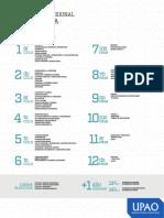 malla 2019.pdf