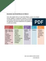 0 REGIONES GASTRONÓMICAS DE MEXICO.docx