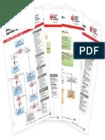 Advanced Cardiovascular Life Support ACLS Emergency Crash Cart Cards Copy