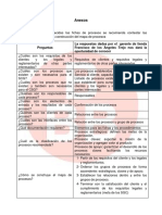 011 - Producción Sostenible de Caña de Azucar en México