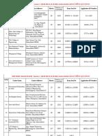 RecruitmentFEB-2019Centre_List_Technical Supervisor Feb 2019