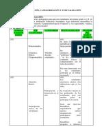 CATEGORIZACION 1 matriz.docx