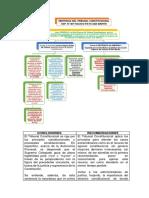 EXP. 00748-2012-PATC SAN MARTIN..docx
