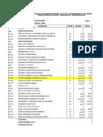 Presupuesto Base -Carlos