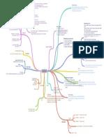 app sheet diagram