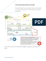Subscription Business Model 12 Vital Elements