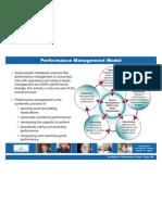 Performance Management Model
