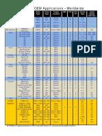 Torsen WORLDWIDE Application Chart 2011-12-02