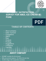 Marketing Strategy Mcqs