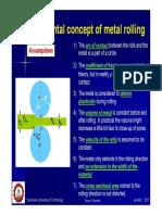 Rolling Pressure Calculation Metal