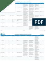 STC_WebList.pdf