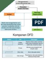 DFD dan Komponen.pptx