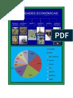 ACTIVIDADES ECONOMICAS DEL CONTINENTE AMERICANO.docx