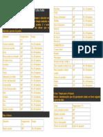 FORNO ELÉTRICO. tabelas de assados docx.docx