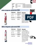 Fleetguard Dca-4 Liquid