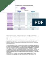 GUIA DE ESTUDIO COMPUESTOS ORGANICOS Y COMPUESTOS INORGANICOS.docx