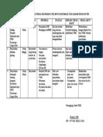 4.2.2 ep 1 BUKTI PENYAMPAIAN INFORMASI KEPADA MASYARAKAT KELOMPOK MASYARAKAT DAN SASARAN KEGIATAN UKM.docx